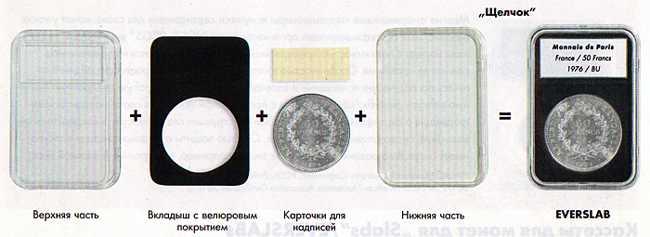 Сертификованные монеты в слабах