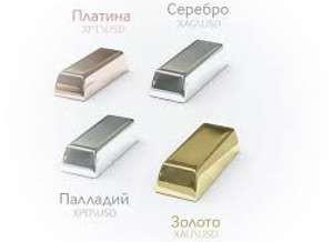зависимость цены монеты от материала